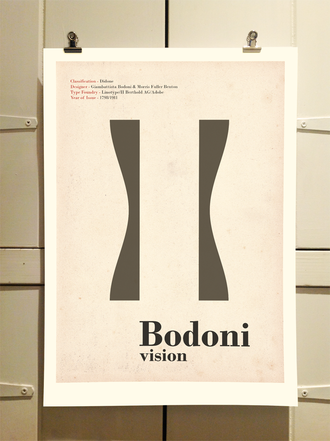 Bodoni Poster by Theory Unit